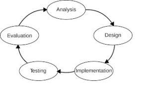 Procurement-Leadership-and-management