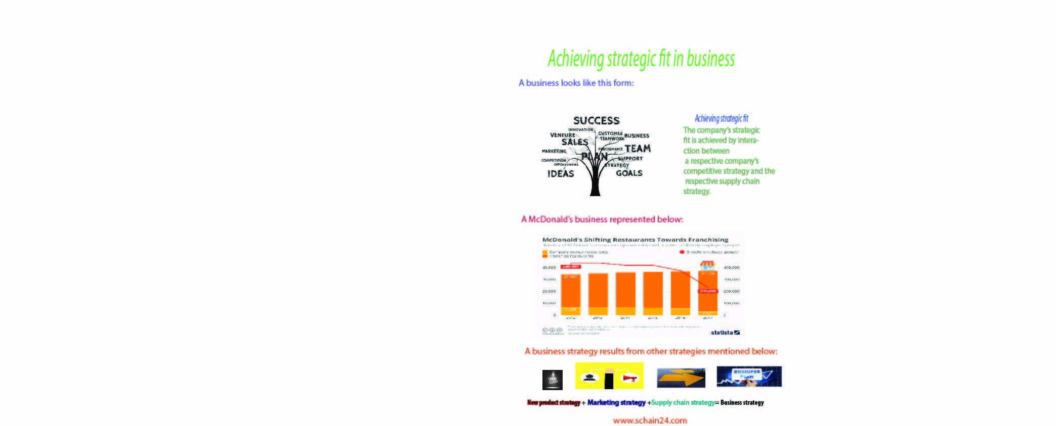 Achieving-strategic-fit-in-business_F-12