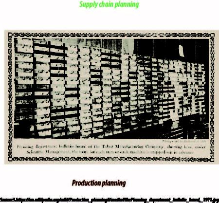supply-chain-planning1